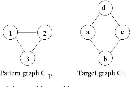 constraint programming graph coloring pages - photo#30