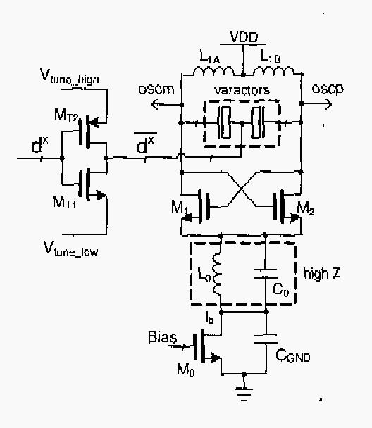 Rf Oscillator Circuit