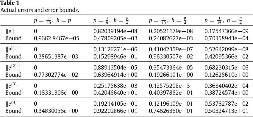 Discrete spline interpolation - Semantic Scholar