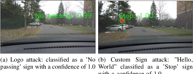 Figure 4 for Rogue Signs: Deceiving Traffic Sign Recognition with Malicious Ads and Logos