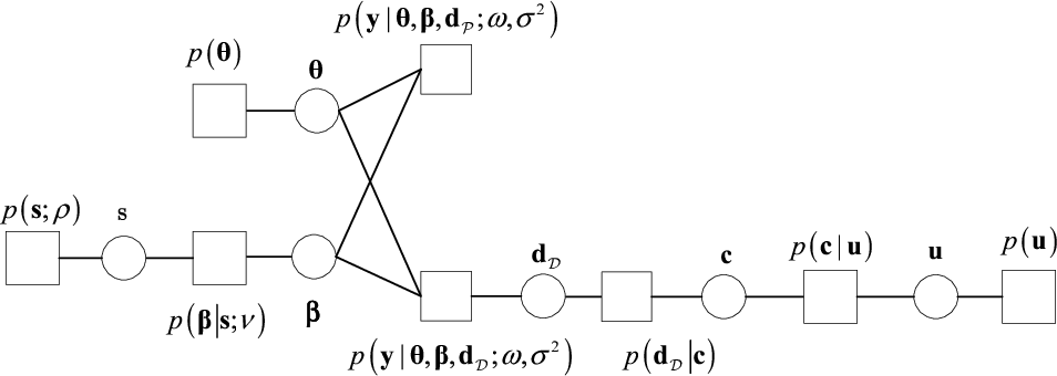 Figure 1 for Joint CFO, Gridless Channel Estimation and Data Detection for Underwater Acoustic OFDM Systems