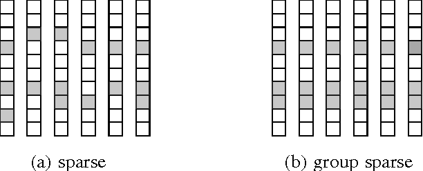 Figure 1 for Adaptive Image Denoising by Targeted Databases
