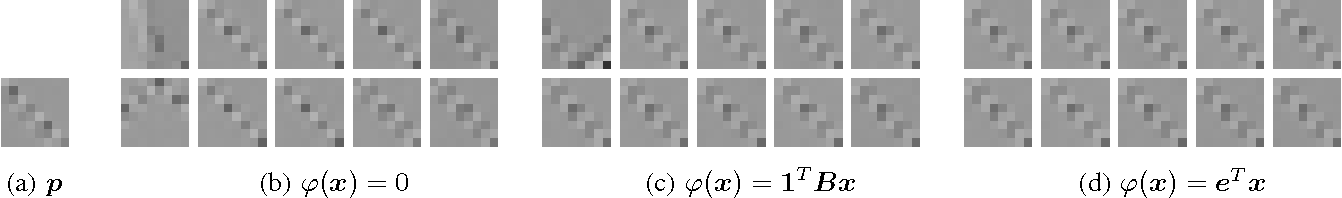 Figure 2 for Adaptive Image Denoising by Targeted Databases