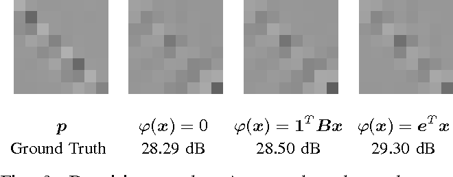 Figure 3 for Adaptive Image Denoising by Targeted Databases