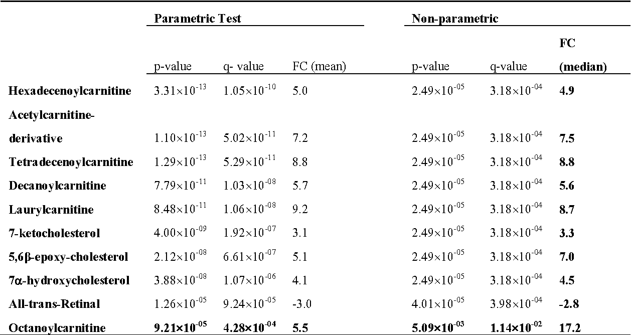 nmr-based metabolomic analysis of plants pdf