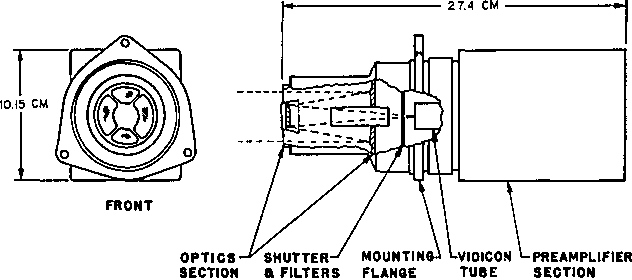 Fig. 4. Schematic of Mariner IV television optical system.