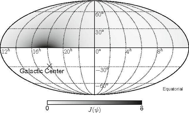 Multipole Analysis Of Icecube Data To Search For Dark Matter