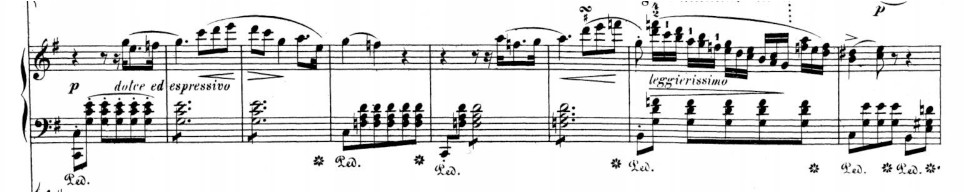 Figure 1 for This Time with Feeling: Learning Expressive Musical Performance
