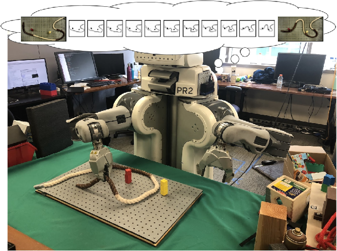 Figure 1 for Learning Robotic Manipulation through Visual Planning and Acting