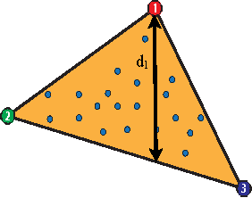 Figure 1 for Factoring nonnegative matrices with linear programs