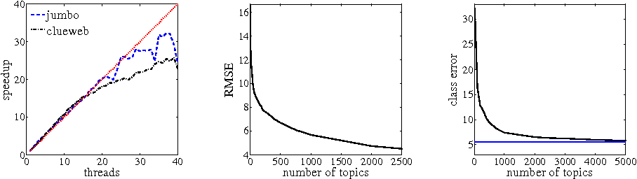Figure 4 for Factoring nonnegative matrices with linear programs