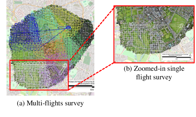 Figure 3 for Towards Semantic Segmentation of Urban-Scale 3D Point Clouds: A Dataset, Benchmarks and Challenges