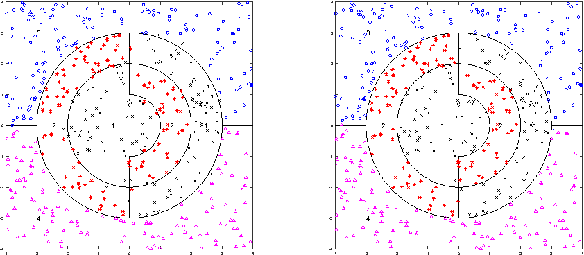 Figure 1 for Towards a Mathematical Understanding of the Difficulty in Learning with Feedforward Neural Networks