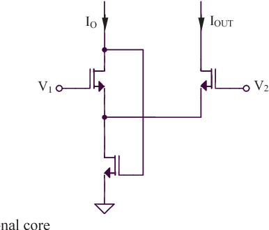 Low Power Low Voltage Cmos Analog Signal Processing Circuits Using A