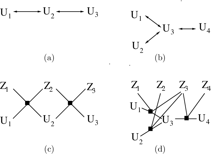 Figure 1 for Bayesian Inference in Cumulative Distribution Fields