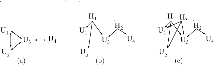 Figure 2 for Bayesian Inference in Cumulative Distribution Fields