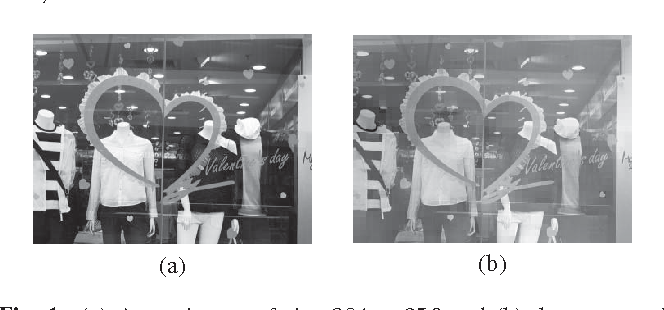 Figure 1 for An Improved DC Recovery Method from AC Coefficients of DCT-Transformed Images