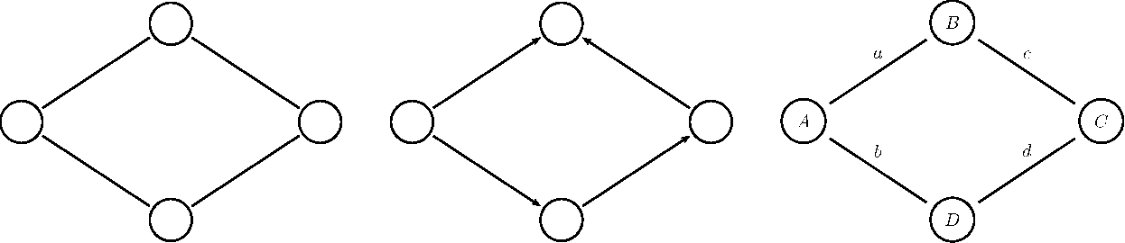 Figure 1 for Graph Kernels