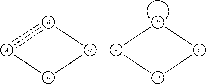 Figure 3 for Graph Kernels