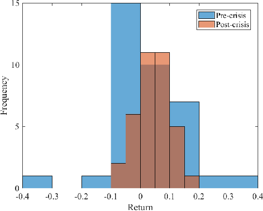Figure 1 for Learning Mixtures of Multi-Output Regression Models by Correlation Clustering for Multi-View Data
