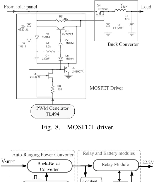 Design Of A Solar Power Management System For An Experimental Uav