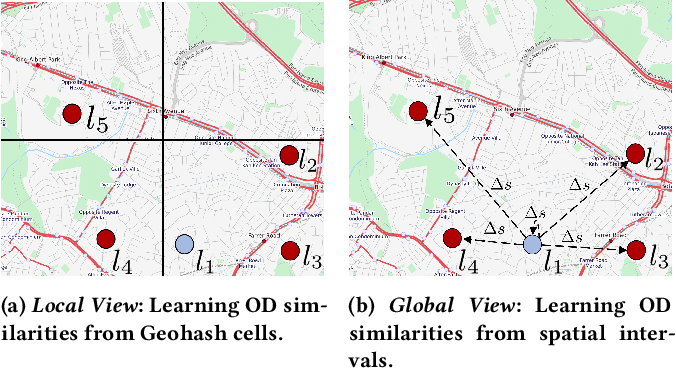 Figure 3 for Origin-Aware Next Destination Recommendation with Personalized Preference Attention