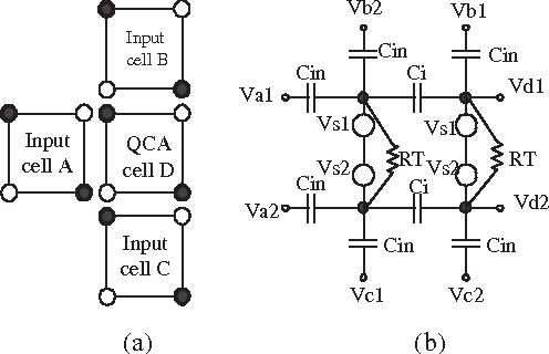 QCA-Based Nano Circuits Design - Semantic Scholar