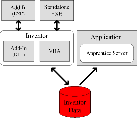 Figure 2 from CAD-based off-line robot programming