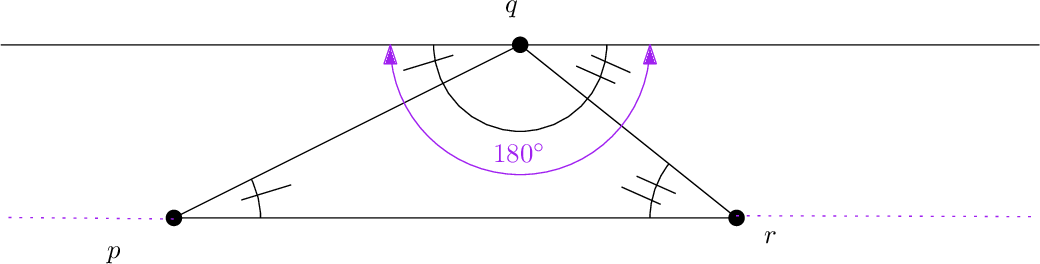 Figure 1 for On geodesic triangles with right angles in a dually flat space