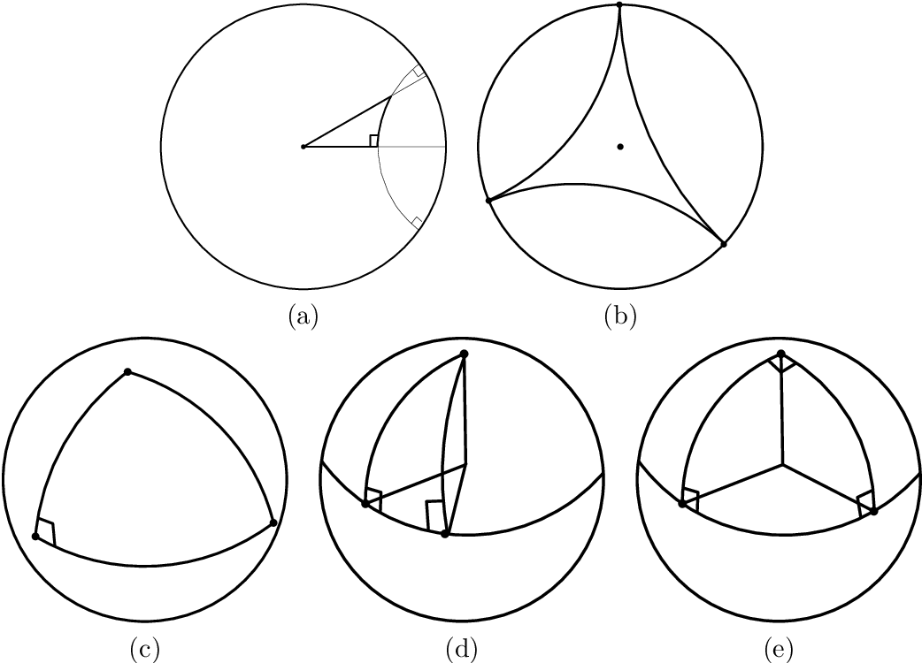 Figure 3 for On geodesic triangles with right angles in a dually flat space