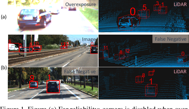 Figure 1 for Robust Multi-Modality Multi-Object Tracking