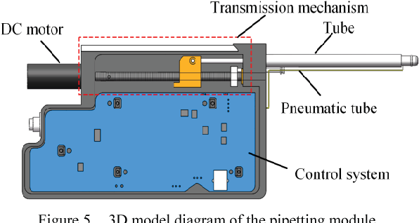 Figure 5 from Application of Pressure Liquid Level Detection