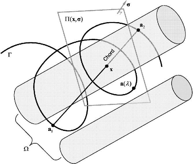 Figure 4 From A Unified Framework For Exact Cone Beam Reconstruction