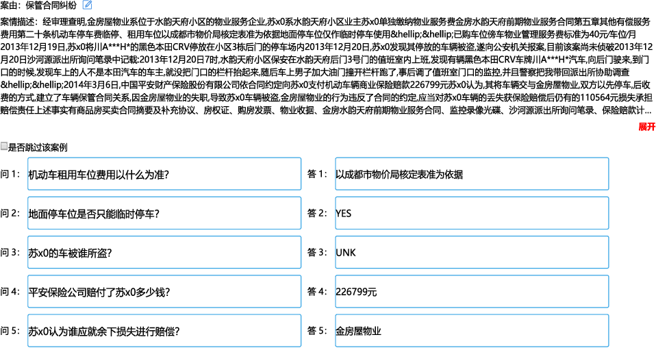 Figure 3 for CJRC: A Reliable Human-Annotated Benchmark DataSet for Chinese Judicial Reading Comprehension