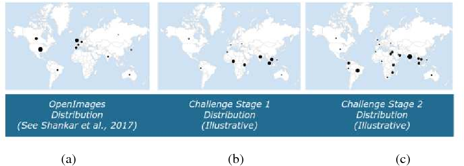 Figure 3 for Adapting Convolutional Neural Networks for Geographical Domain Shift