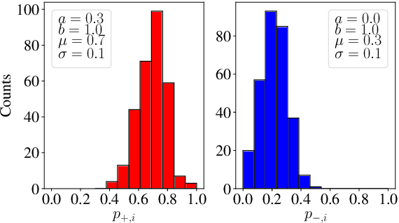 Figure 3 for Reinforcement Learning with Algorithms from Probabilistic Structure Estimation