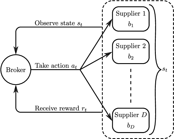 Figure 1 for Reinforcement Learning with Algorithms from Probabilistic Structure Estimation