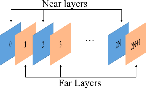 Figure 2 for Advanced Geometry Surface Coding for Dynamic Point Cloud Compression