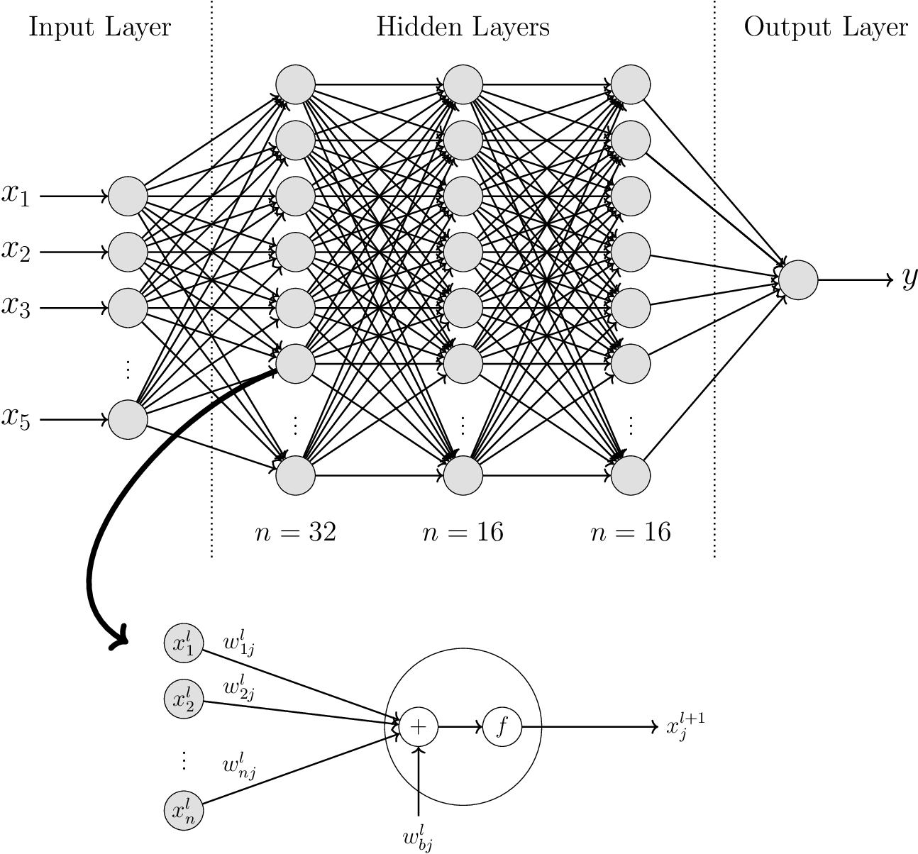 Figure 4 for Prediction of Hydraulic Blockage at Cross Drainage Structures using Regression Analysis