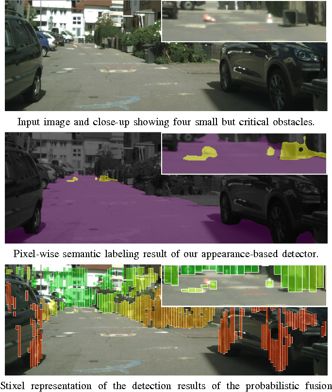 Figure 1 for Detecting Unexpected Obstacles for Self-Driving Cars: Fusing Deep Learning and Geometric Modeling