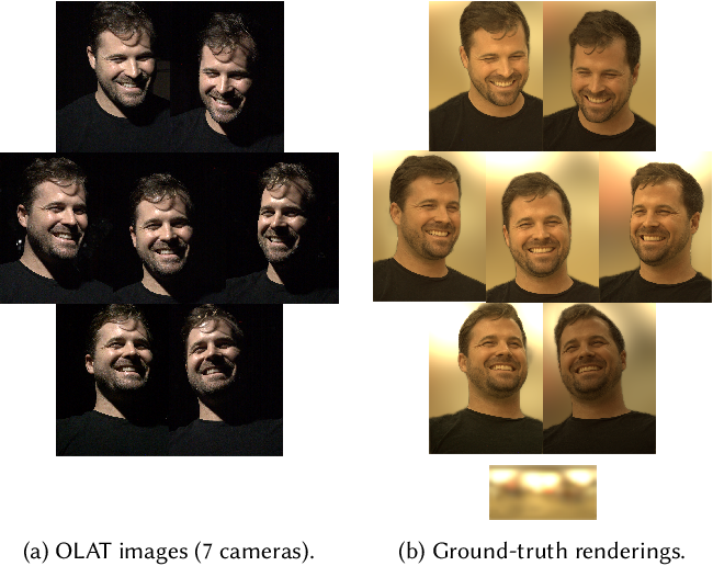 Figure 4 for Single Image Portrait Relighting
