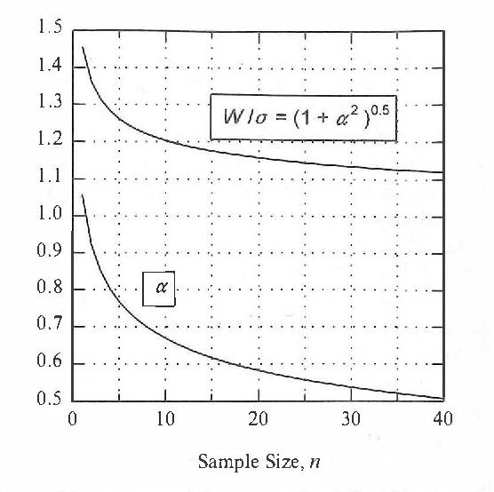 Galbraith plot fission track dating