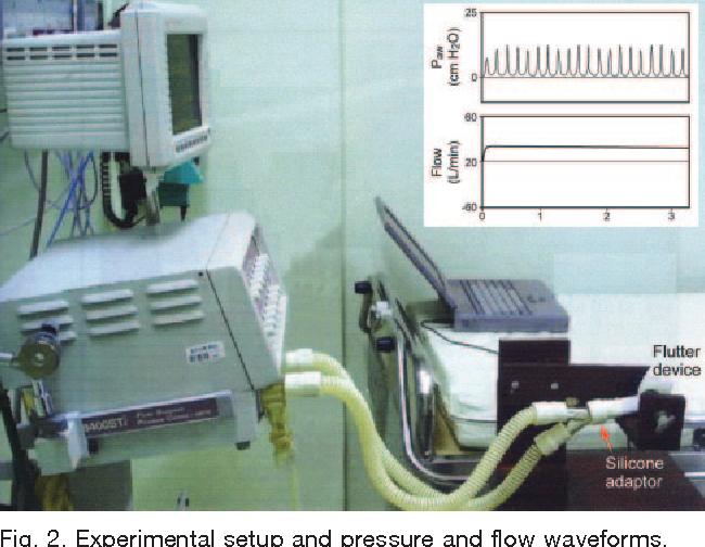 PDF] Mechanical behaviors of Flutter VRP1, Shaker, and Acapella