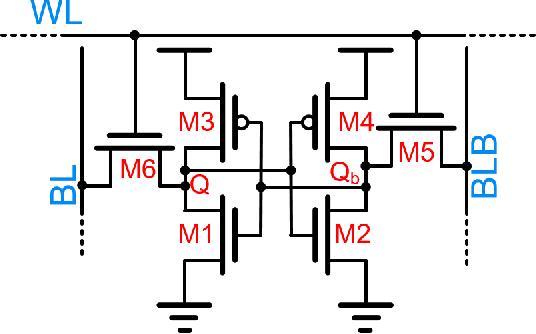 Figure 1 for IMAC: In-memory multi-bit Multiplication andACcumulation in 6T SRAM Array