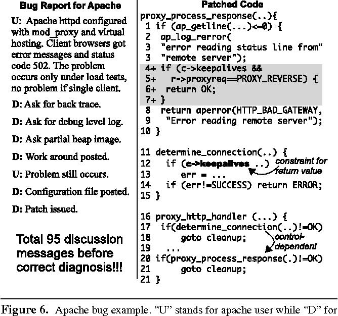 HTTP_PROXY STATUS_CODE=502 - Improving Software