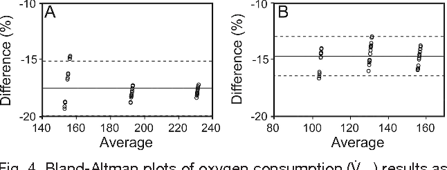 Figure 4 from A Comparison of Carbon Dioxide Elimination