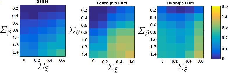 Figure 2 for A Discriminative Event Based Model for Alzheimer's Disease Progression Modeling