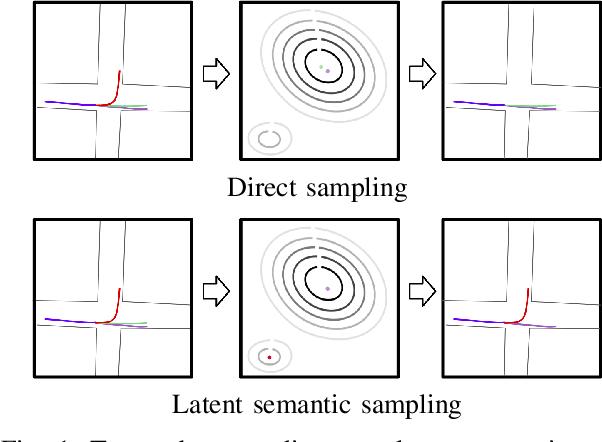 Figure 1 for Diversity-Aware Vehicle Motion Prediction via Latent Semantic Sampling