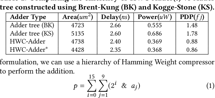 Figure 4 for NESTA: Hamming Weight Compression-Based Neural Proc. Engine