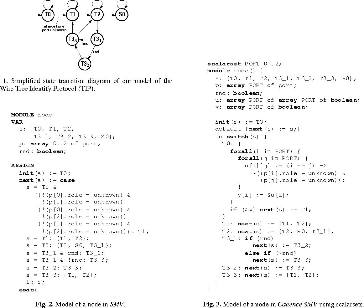 Ieee 1394 Semantic Scholar Firewire Diagram Figure 3